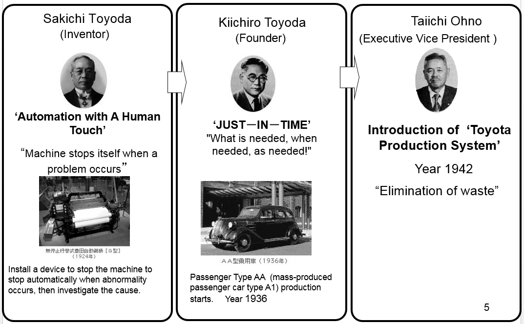 history of production management Video: history of operations & supply chain management we'll discuss the evolution and history of operations and supply chain management through some real company examples, including ford, dell .