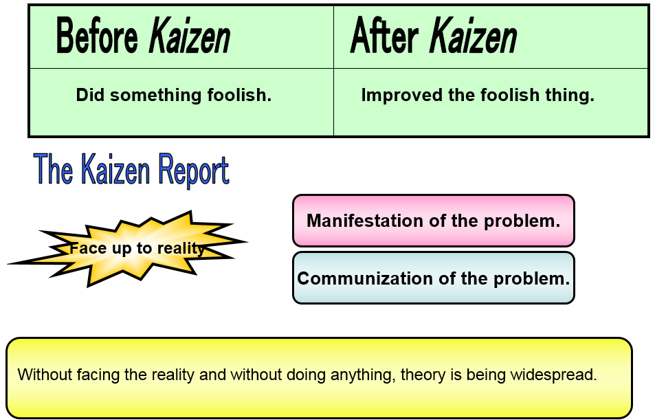gemba kaizen case study Implementing kaizen in healthcare - a case study ahmed m el-sheikh, md,  kaizen wall of fame, design of innovative theme logo (figure 1), kaizen broadcasting center, kaizen  1 gemba kaizen: a commonsense approach to a continuous improvement strategy, second edition [masaaki imai].