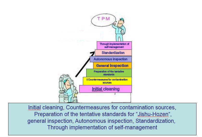 Case study dissertation methodology