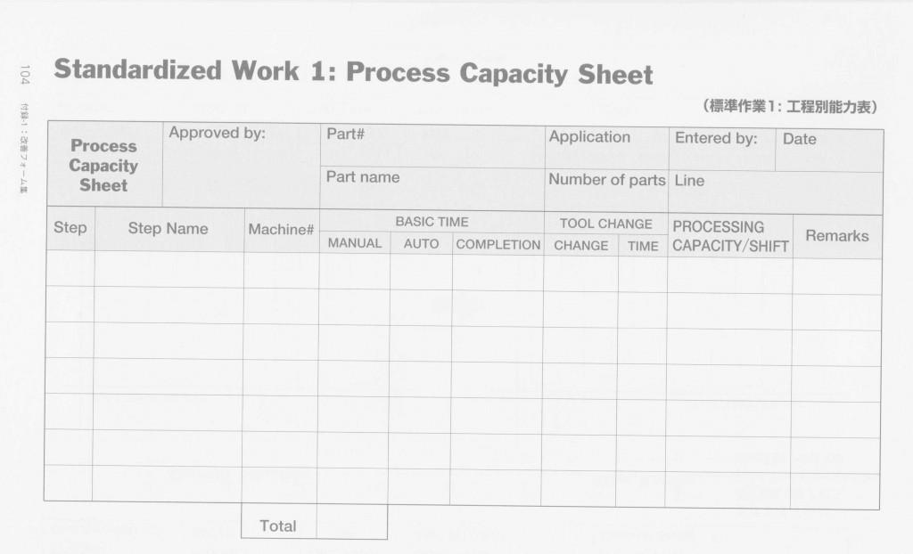 Process Capacity Sheeet Japanese Gemba Kaizen Web