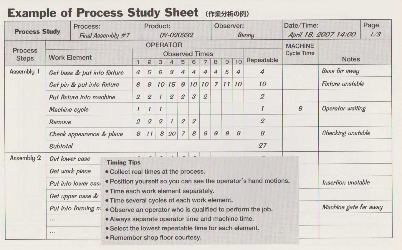 Process-Study-Sheet2
