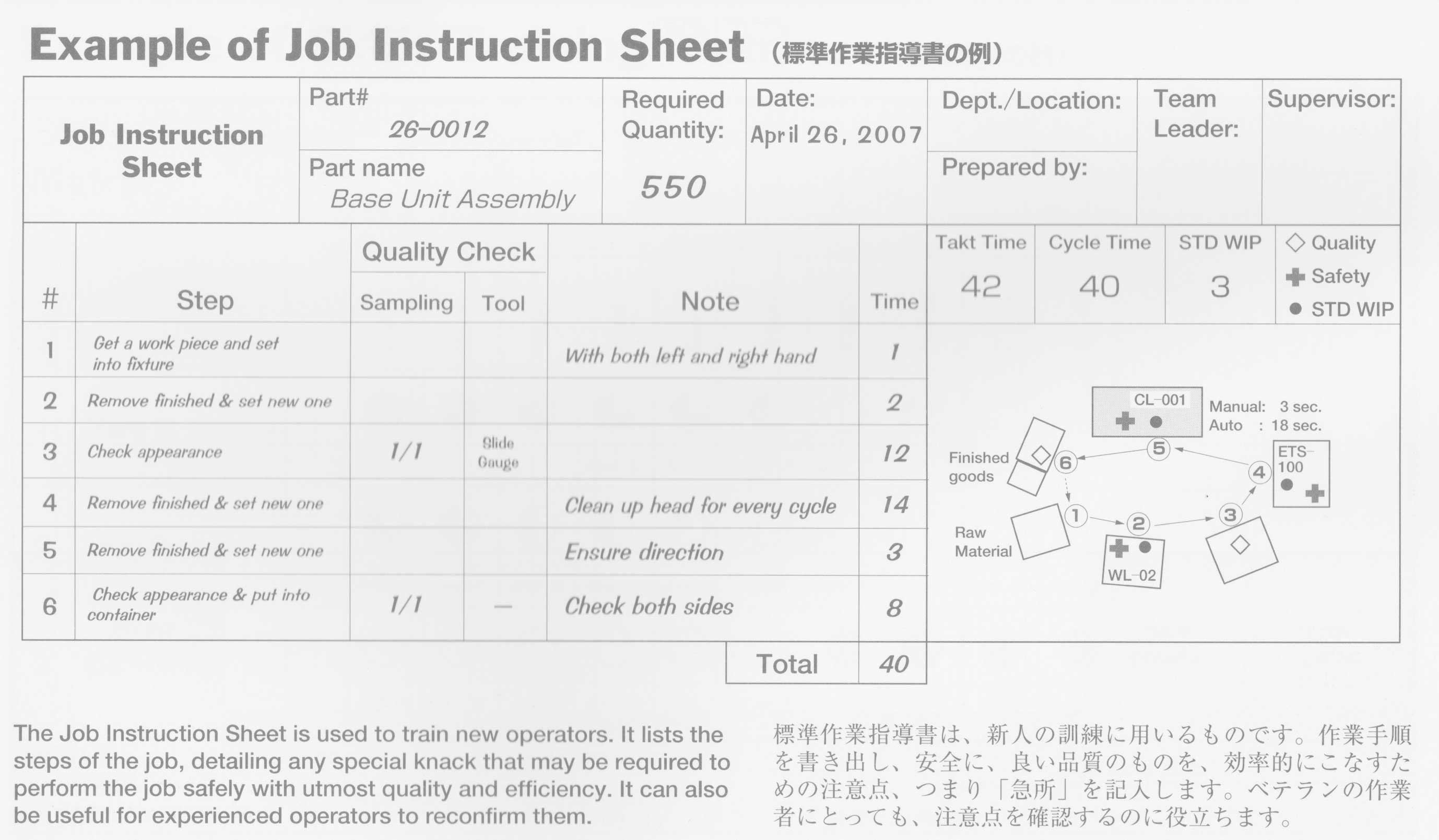 job instruction sheet
