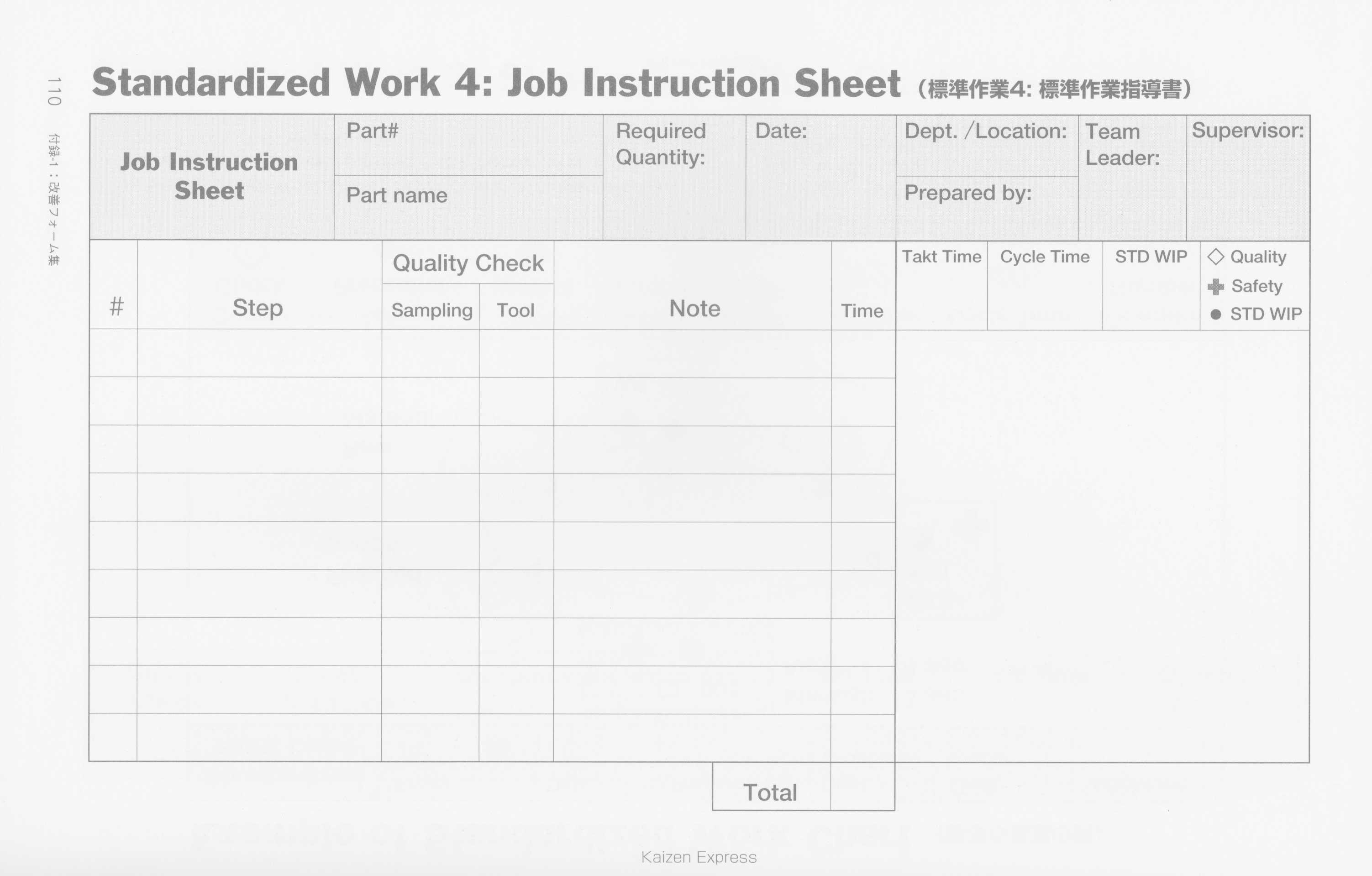 job instruction sheet japanese gemba kaizen web. Black Bedroom Furniture Sets. Home Design Ideas
