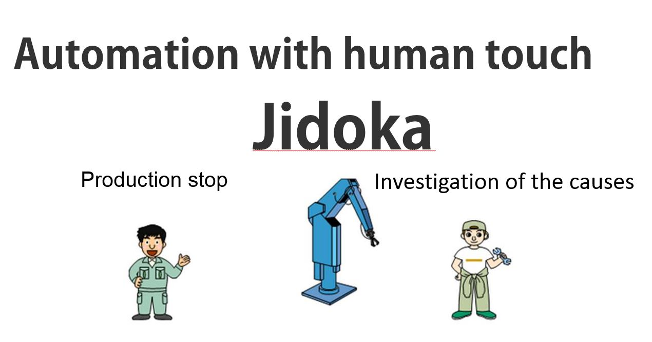Automation With Human Touch Japanese Gemba Kaizen Web