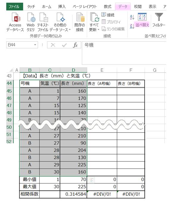 1x1.trans 層別化 | QCの七つ道具