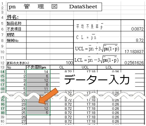 エクセル pn管理図,データー入力