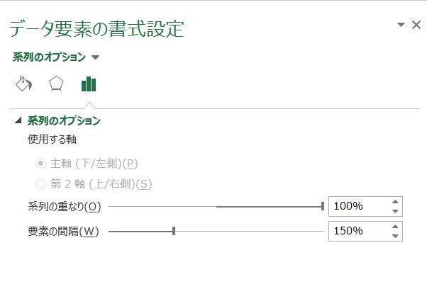データー要素の書式設定