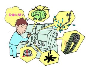動画 品質保全の実践 | 設備保全の基本 |QC検定キ―ポイント