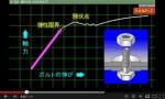 油空圧機器の保全コース