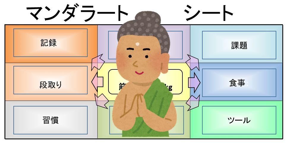 1x1.trans 特性要因図の作り方、要因分析手法【図解】