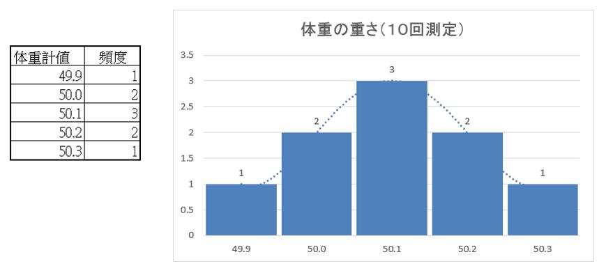 1x1.trans 計測計量の意味   計量器   計測器