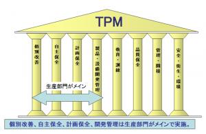 TPM8本柱