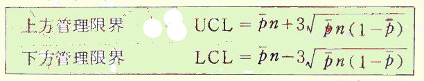 pn管理図-管理限界線1