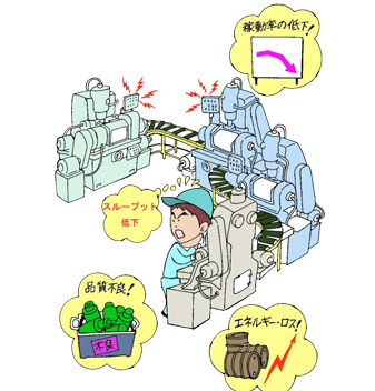 動画 TPM概論  | 機械保全の解説