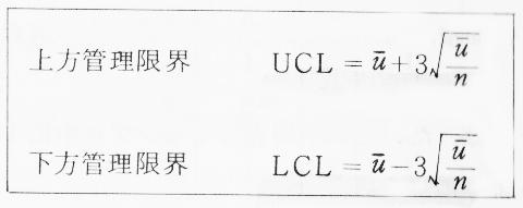 u管理図,公式
