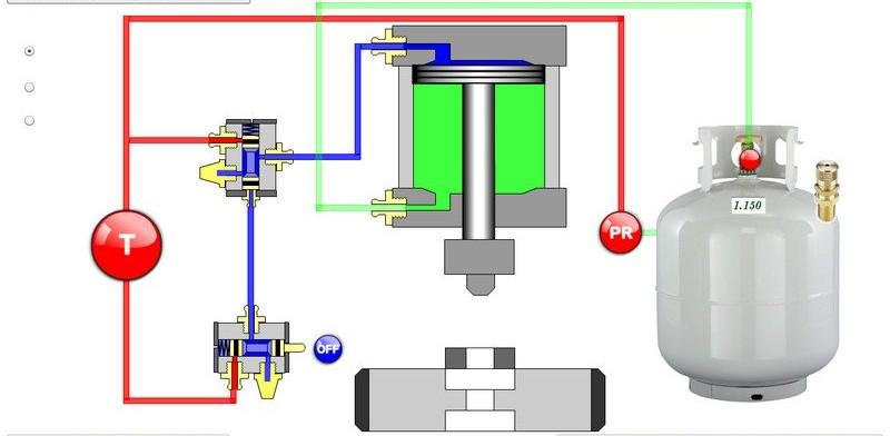 エアーシリンダーを用いた空圧システム