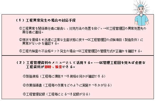 生産現場でのQC工程表の活用