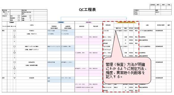QC工程表記入ポイント3