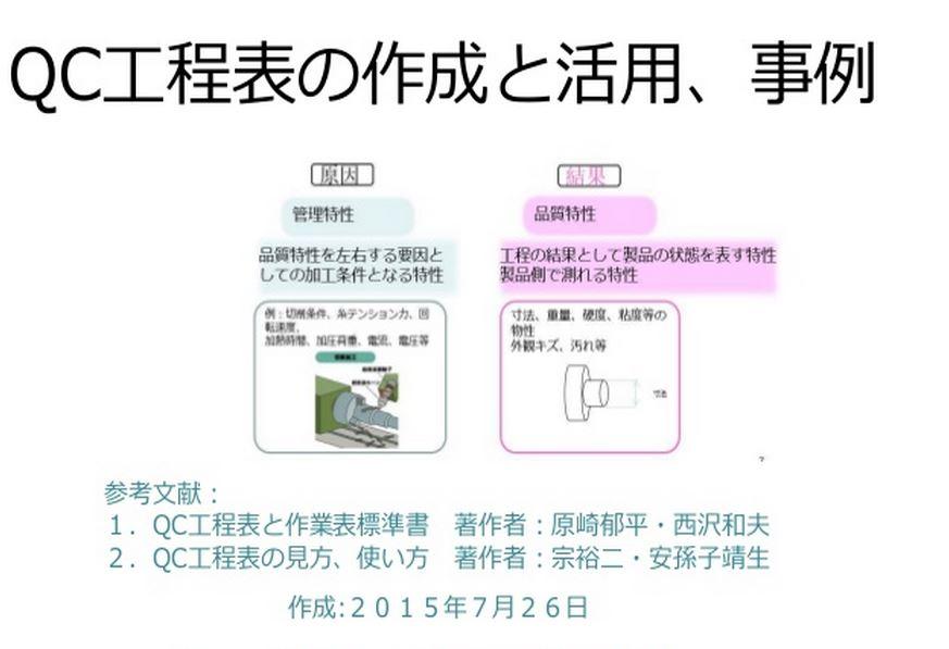 QC工程表