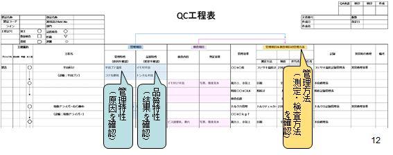 QC工程表様式