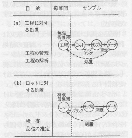 1x1.trans 母集団    population