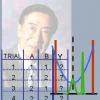 タグチメソッド Taguchi  Methods