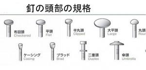 釘の頭の規格