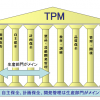 TPM    total productive maintenace