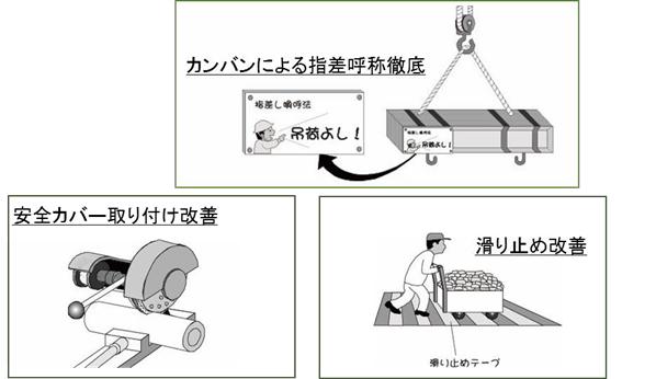 1x1.trans 労働安全衛生マネジメントシステム