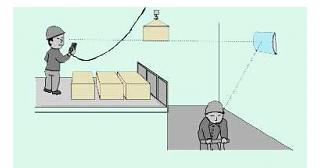 1x1.trans 労働安全衛生 改善事例