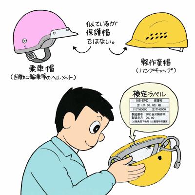 ヘルメット検定合格品