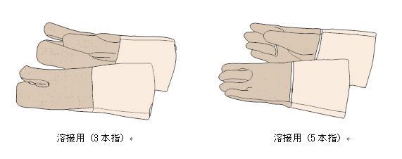 溶接用手袋