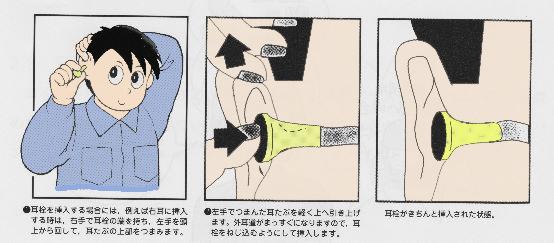 耳栓の正しい装着方法