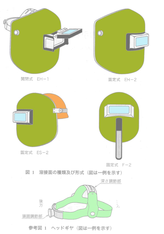 1x1.trans  溶接面、防災面の正しい選び方、使い方 フェイスシールド【図解】