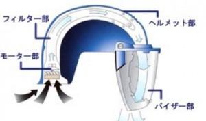 1x1.trans 電動ファン付き呼吸用保護具の正しい選び方、使い方【図解】