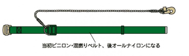 1x1.trans 安全帯、ハーネスの正しい選び方、使い方【図解】