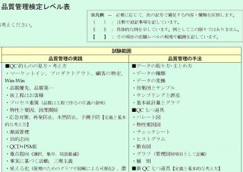 QC検定 各級の出題範囲
