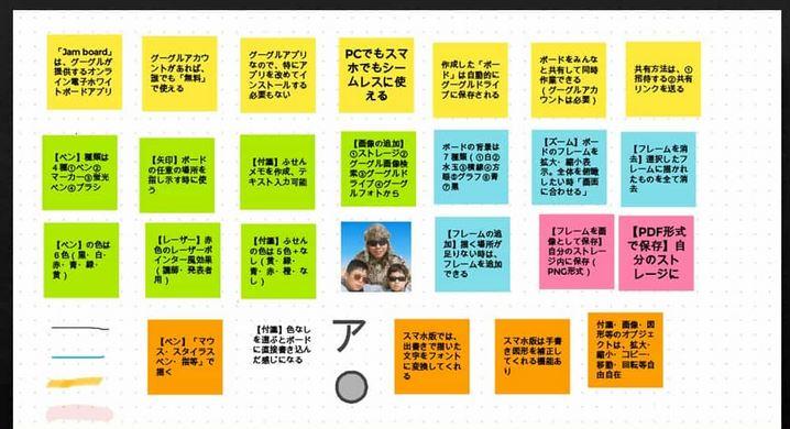 2 親和図法、KJ法【図解】