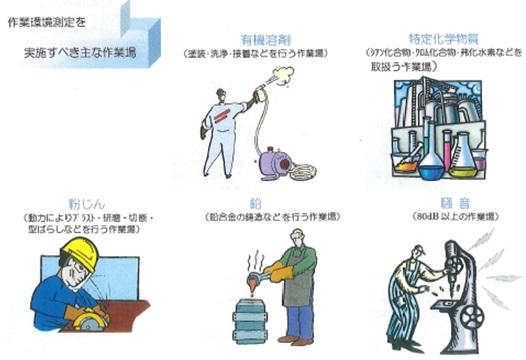 1x1.trans 労働衛生の3管理