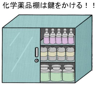 1x1.trans 食品工場の品質管理の基本