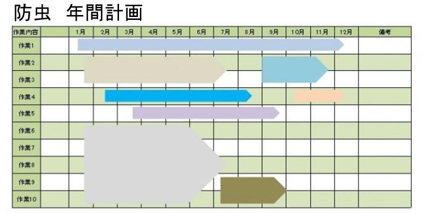 防虫年間計画表