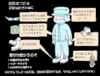 食品工場 労働安全保護具 着用