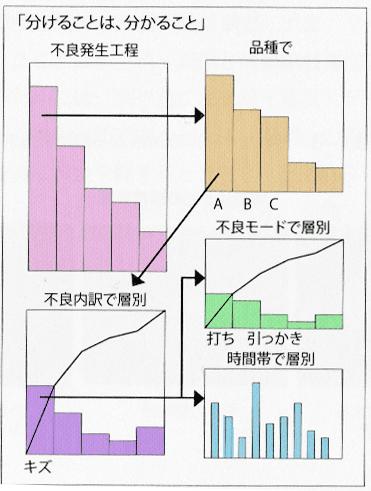 1x1.trans 図解  なぜなぜ分析:5Whys ~現場の問題解決手法~