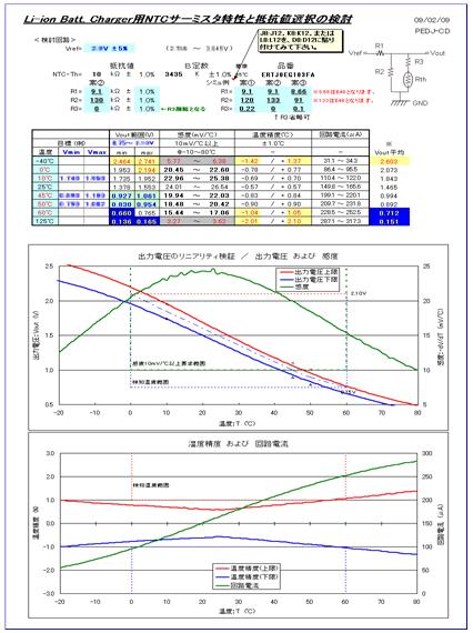 サーミスタ最適な回路定数をご提案
