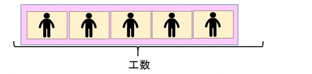 1x1.trans 作業 標準時間(ST)の設定