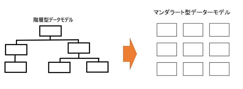 mokuhyuoutaltuseiyousi マンダラートシート、マンダラチャートによる目標達成【図解】