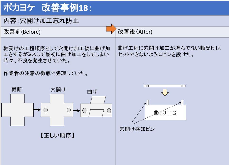 1x1.trans ポカヨケ改善事例集【図解】